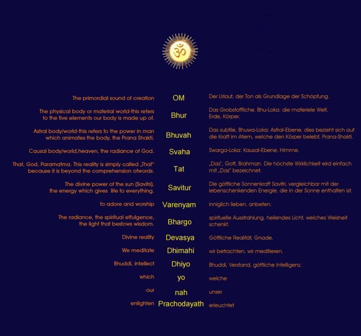 Gayatri Mantra Meaning