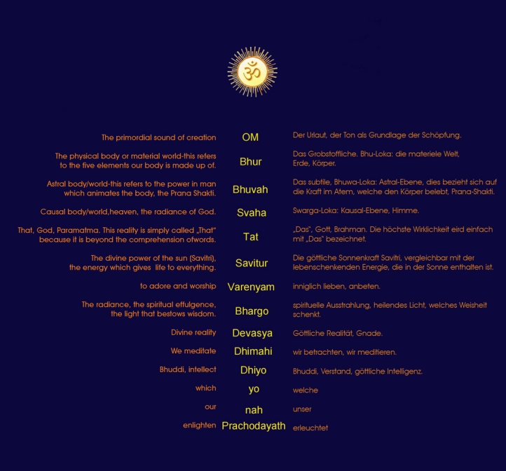 Gayatri Mantra Meaning